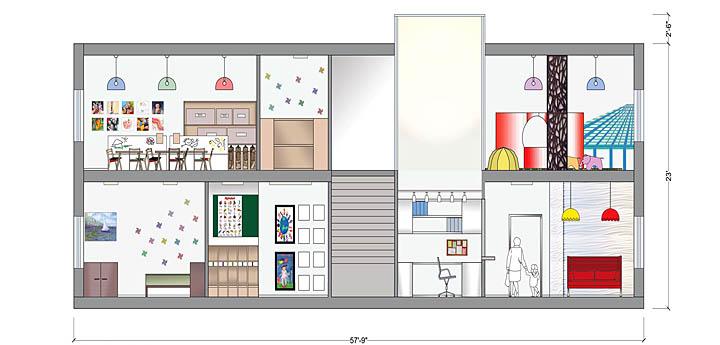 Дизайн проект загородного дома. Как выбрать подрядчика? Основные ошибки при ремонте коттеджей