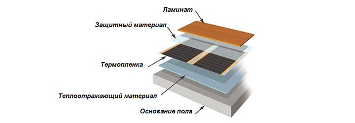 Теплый пол в частном доме, коттедже. Какой тип отопления лучше: водяной, электрический или инфракрасный?