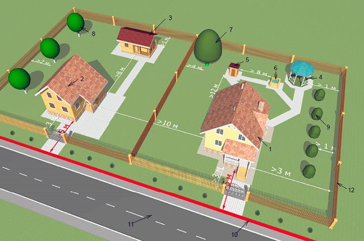 Расстояние между участками: нормы для границ, заборов, проездов и дорог