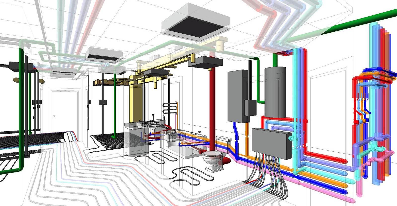 Коммуникации Вентиляция водоснабжение отопление электрика