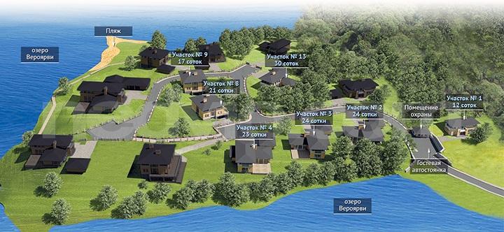 Генеральный план (генплан) застройки коттеджного поселка. Что это? И как им пользоваться?