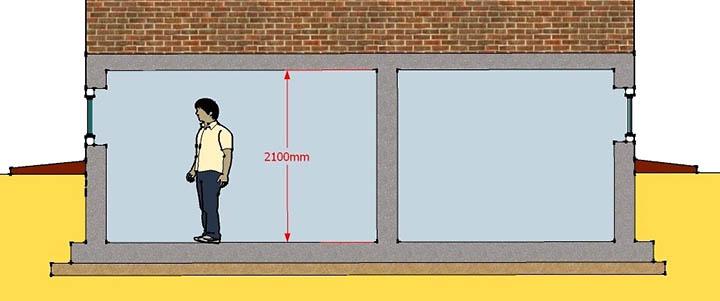 Считаются ли цоколь и подвал этажами в БТИ? Как они учитываются в площади дома?