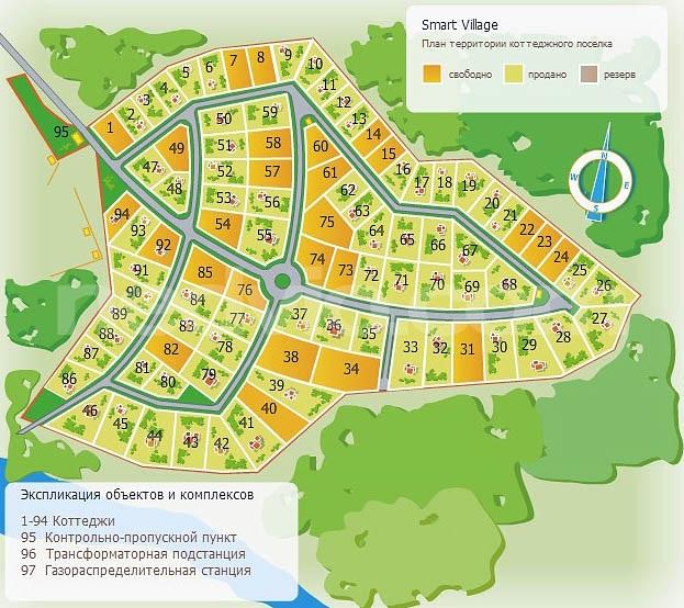 Смарт Вилладж (Smart Village)