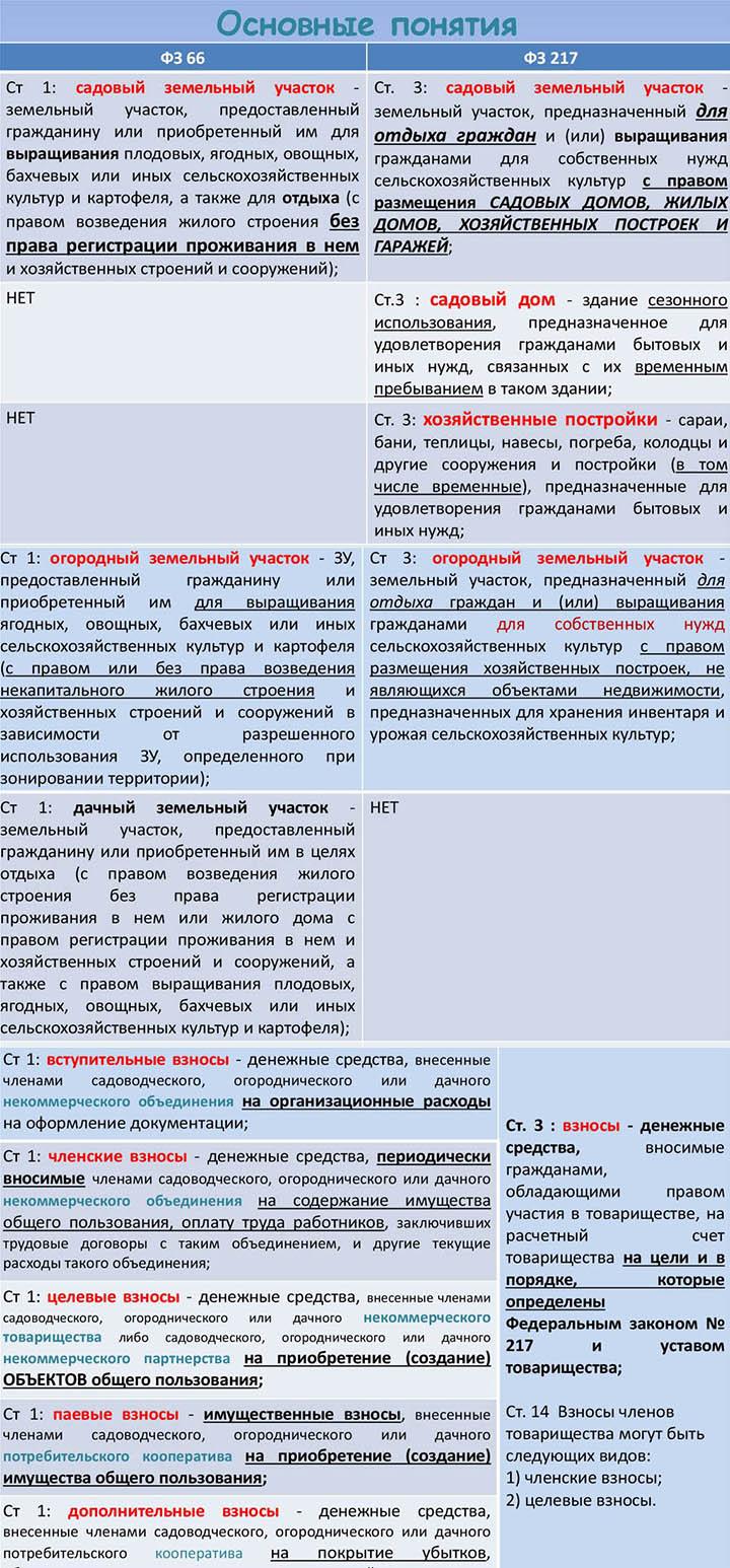 хоум кредит банк официальный сайт оплатить