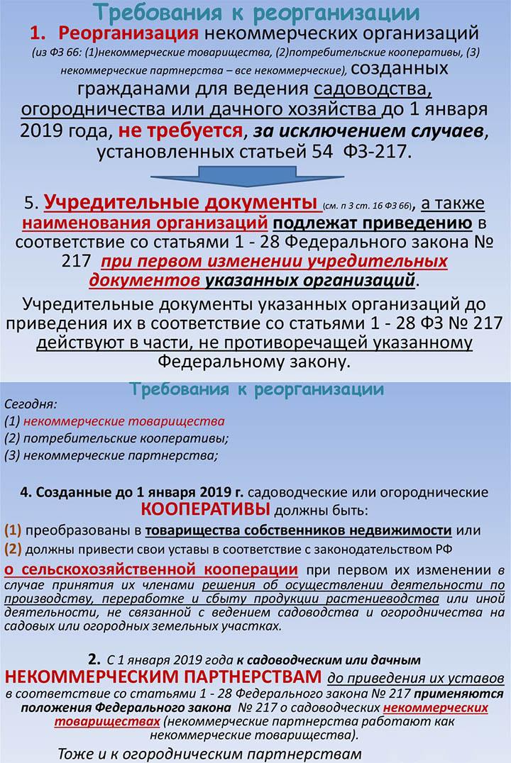 Федеральный закон 25 фз о муниципальной службе
