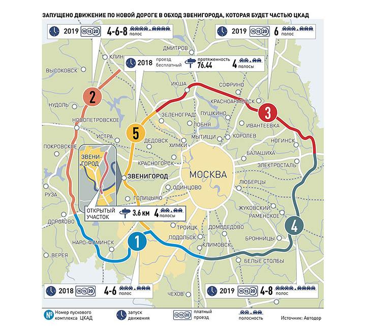 ЦКАД: новое транспортное кольцо вокруг Москвы. Схема и подробная карта 2019-2020