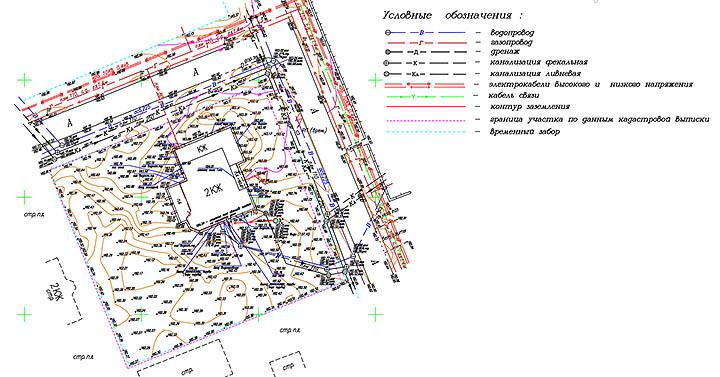 Инженерные и геодезические изыскания (ИГИ) для строительства дома
