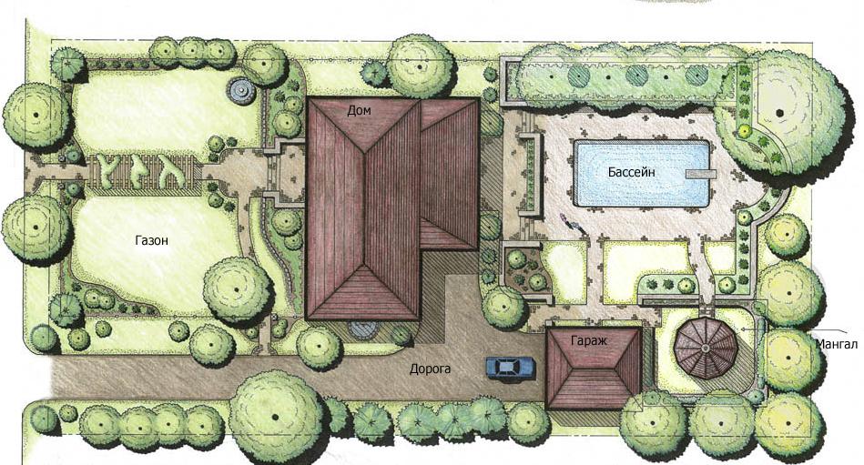 Выбираем земельный участок. Формы, рельеф, расположение, размеры и геометрия