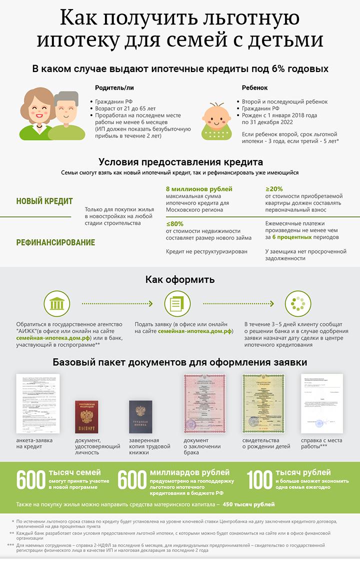 Изображение - Программа социальная ипотека в москве и московской области social-ipoteca-2