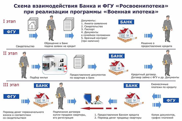 Изображение - Программа социальная ипотека в москве и московской области social-ipoteca-7