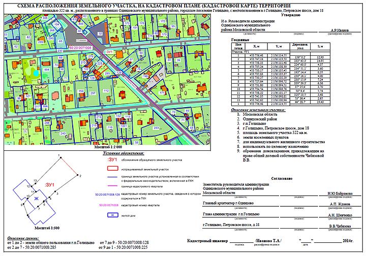 Схема расположения земельного участка (СРЗУ). Что это? И для чего она нужна?