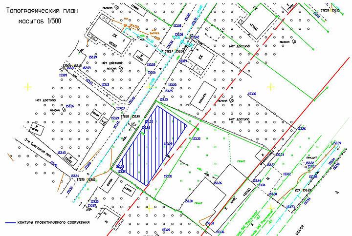 Что такое топографическая съемка (топосъемка) земельного участка? И для чего она нужна?