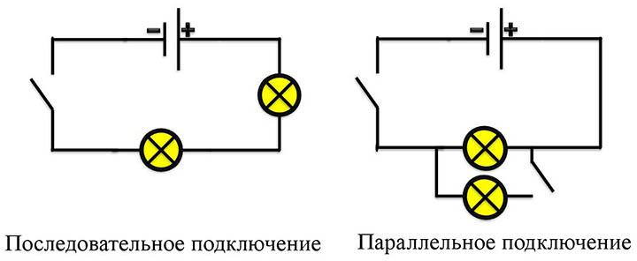 Зачем нужны план и схема электрики (электропроводки) в доме?