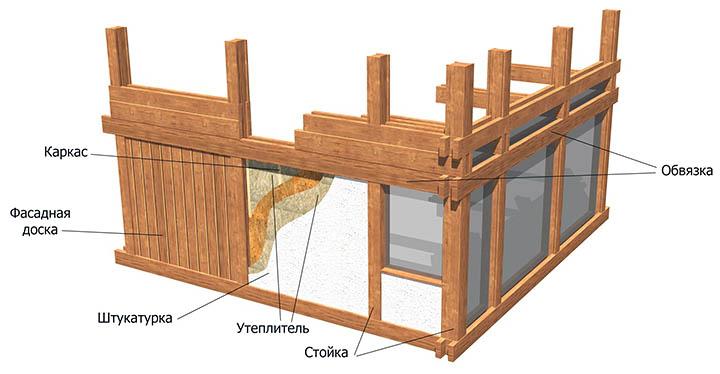 """Построить себе дом как в """"Игре Престолов""""? Легко!"""