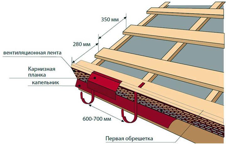 монтаж обрешетки под металлочерепицу пошаговая инструкция