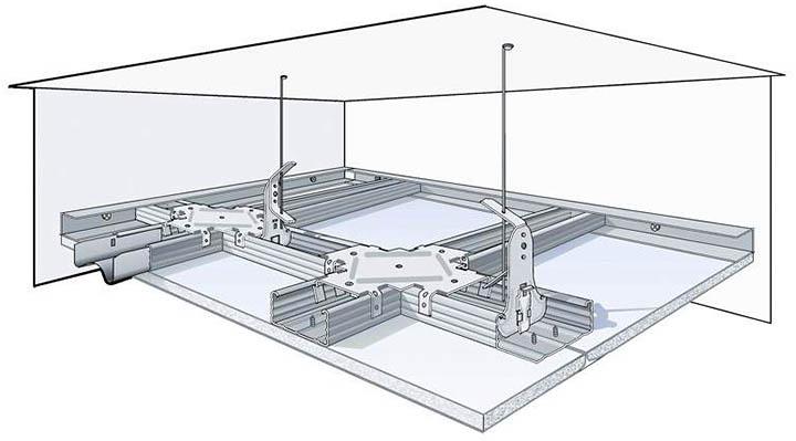 Потолки для загородного дома. Особенности монтажа и ухода
