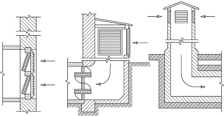 Эффективная естественная вентиляция частного дома. Что нужно учесть?