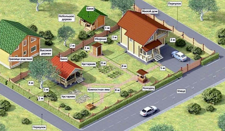 Как не ошибиться, выбирая проект дома? Основные ошибки заказчиков