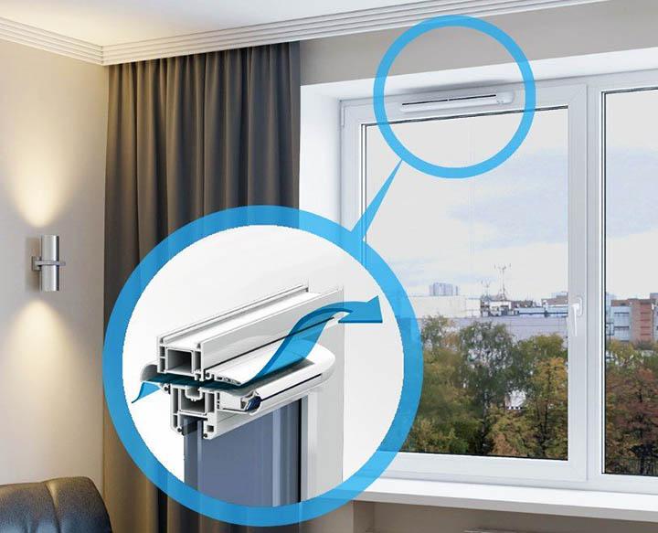Микроклимат в комнатах дома. Каким должен он быть?