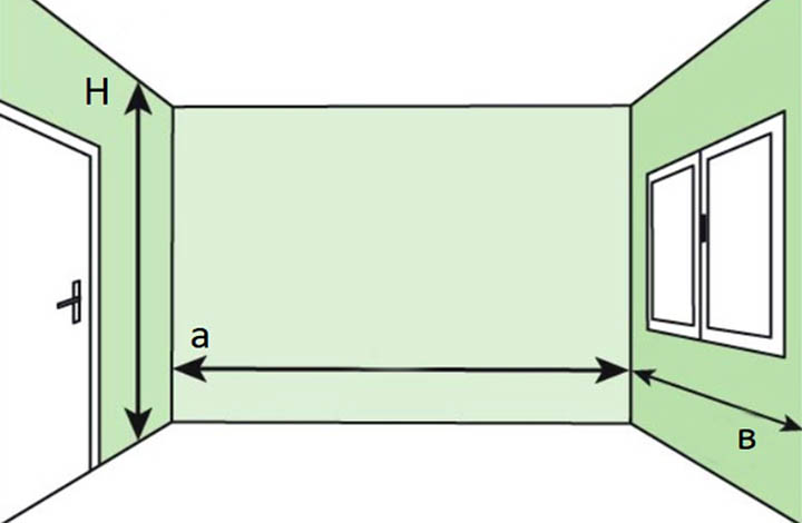 Как правильно померить площадь комнат, помещений? Какие инструменты нужны?